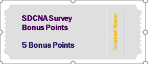 SDCNA Survey Bonus Point Ticket